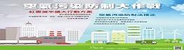 空氣污染防制法修正